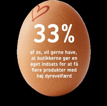 Æg med dyrevelfærdsgrafik