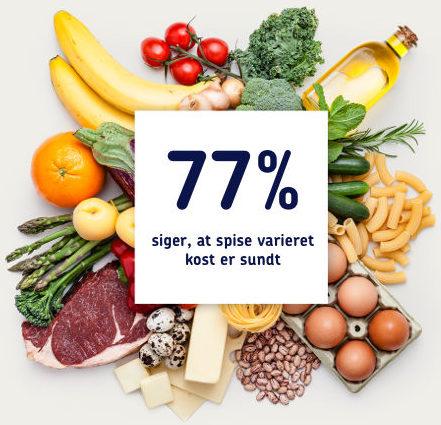 madvarer med varieret kost statistik